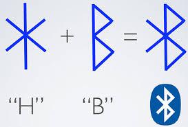 происхождение Bluetooth