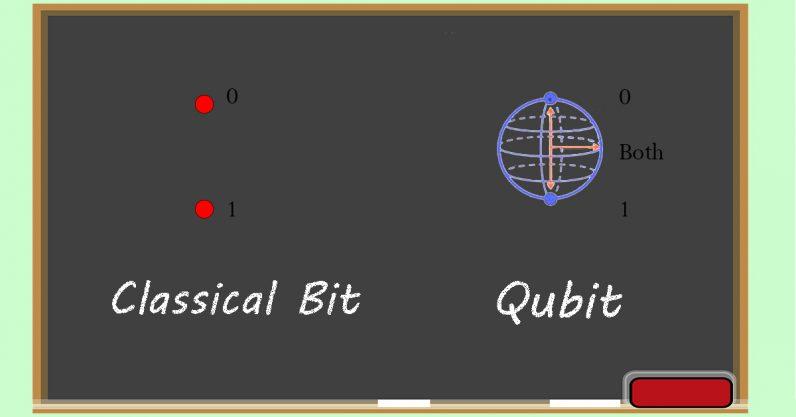 что такое квантовый компьютер и кубит