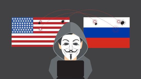 кібервійна США та Росії