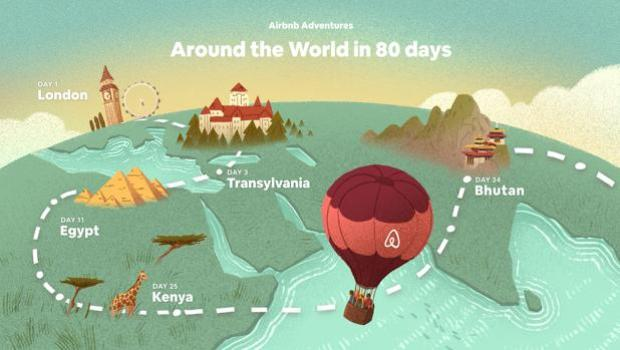кругосвітня подорож від Airbnb