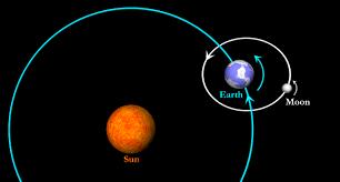 Яка відстань від Землі до Сонця та що таке астрономічна одиниця?