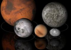 Що таке планети? Цікаві факти про планети