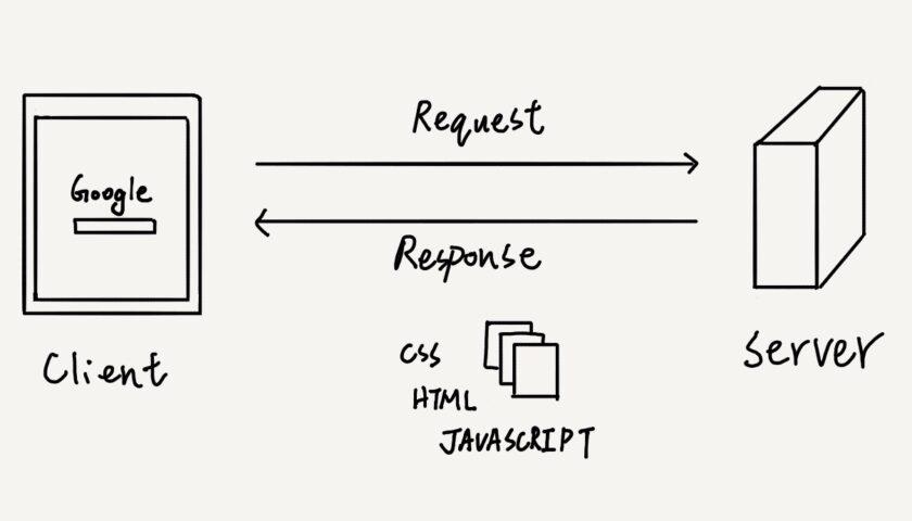 Як працюють веб-браузери: основи роботи