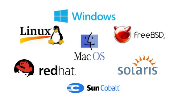Що таке операційна система та які її основні функції?